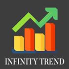 Infinity Trend