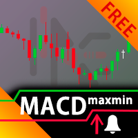 MACDmaxmin free demo