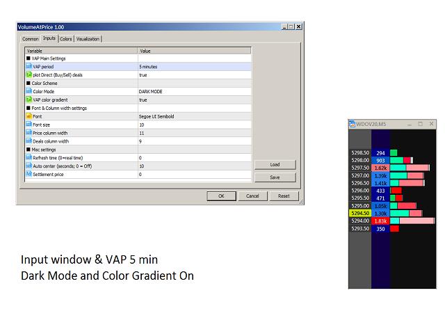 VAP Volume at price