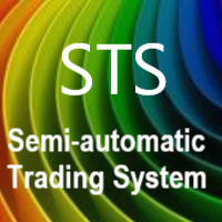Visual trading system