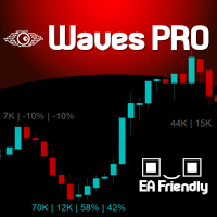 Waves PRO