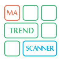 MA Trend Scanner MT5 Demo