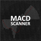 MACD Scanner With Alerts