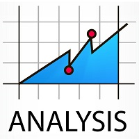 Price Extremes Analyzer