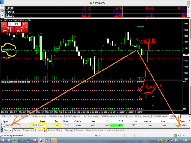 Scalping instant
