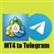 Telegram Trade Alerts