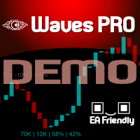 Waves PRO Demo