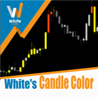 WT Candle Color by Volume