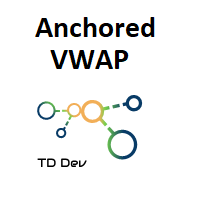 Anchored VWAP with Alert