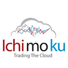 Ichimoku Million Dollar