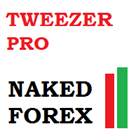 Naked Forex Tweezer Pro Indicator for MT4