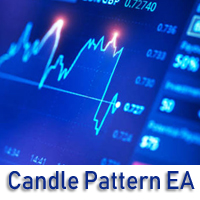 Candle Pattern EA