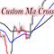 Custom Ma Cross