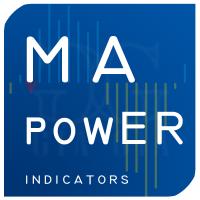 GG MA Power Trend