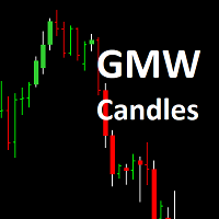 GMW Candles