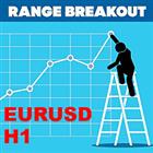 Range Breakout EurUsd H1