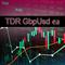 TDR gbpusd 1h