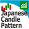 Japanese Candle Pattern
