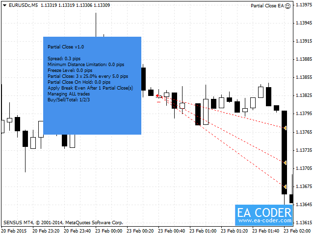 Forex ea trailing stop with partial close