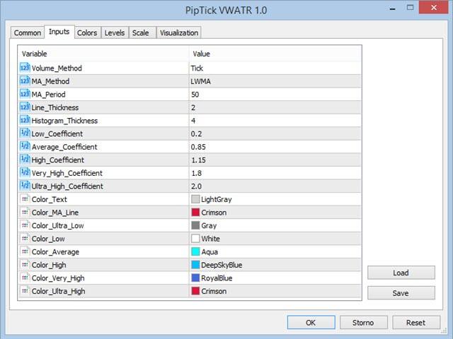 PipTick VWATR MT5