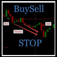 BuySellStop