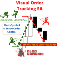 Visual Order Tracking EA