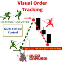 Visual Order Tracking