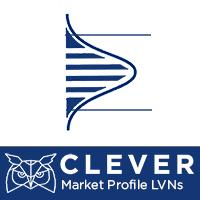 Clever Market Profile LVNs Lite