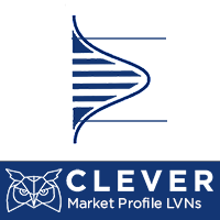 Clever Market Profile LVNs MT5 Lite