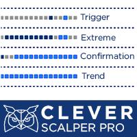 Clever Scalper Pro MT5