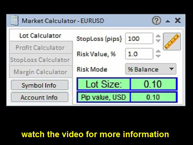 Market Calculator for MT4 Demo