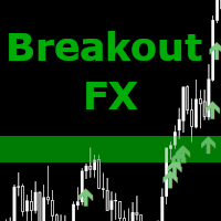 Breakout FX