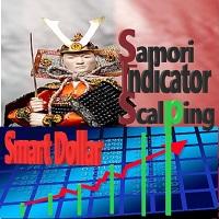Samori Divergence Scalping