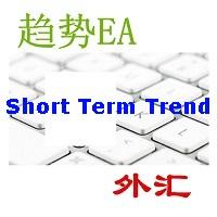 Short Term Trend