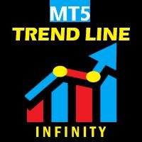 Infinity TrendLine mt5