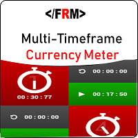 MultiTimeFrame Currency Meter