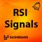 RSI Signals
