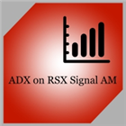 ADX on RSX Signal AM
