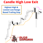Candle High Low Exit
