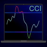 Simple CCI