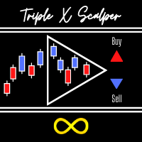 Triple X Scalper