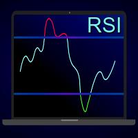 Simple RSI