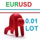 Auto SL EurUsd minimum lot