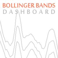 Bollinger Bands Scanner MT5 Demo