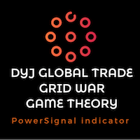 DYJ GlobalForexTradeWarPowerSignal