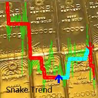 Gold Snake Trends For 5