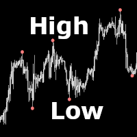 High Low FX