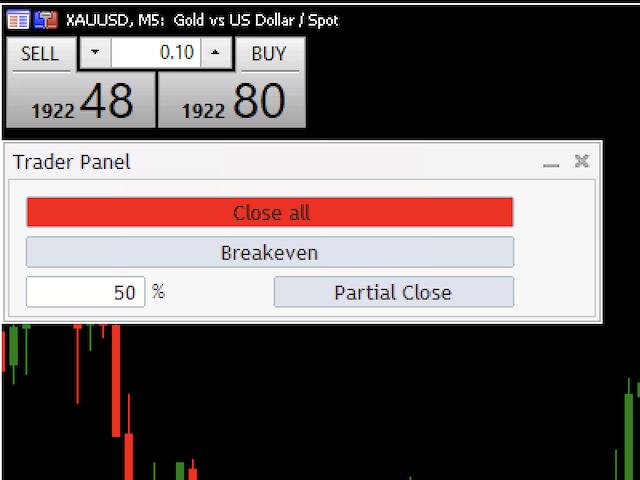 Traders Panel
