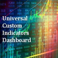 Universal Custom Indicators Dashboard