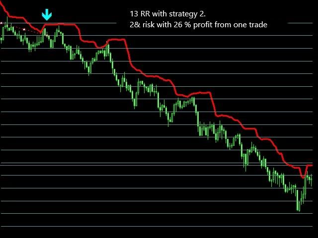 Advanced Trading Tool